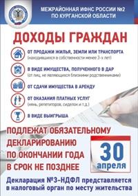 Доходы граждан
